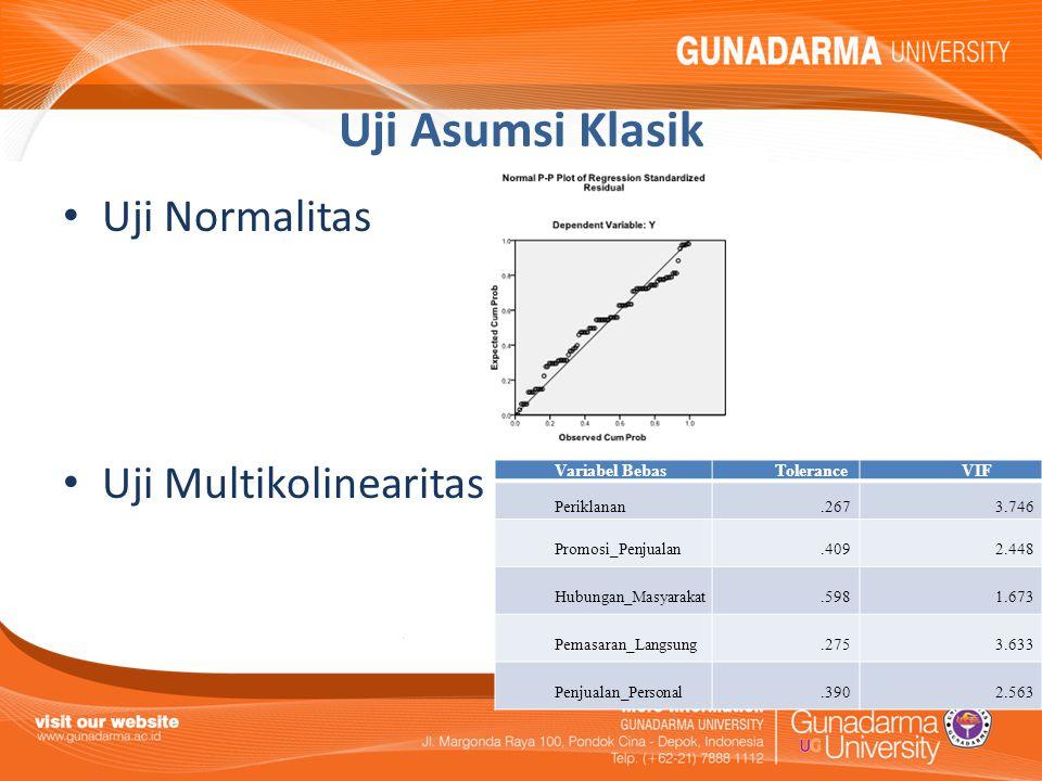 Uji Asumsi Klasik Uji Normalitas Uji Multikolinearitas Variabel BebasToleranceVIF Periklanan.2673.746 Promosi_Penjualan.4092.448 Hubungan_Masyarakat.5