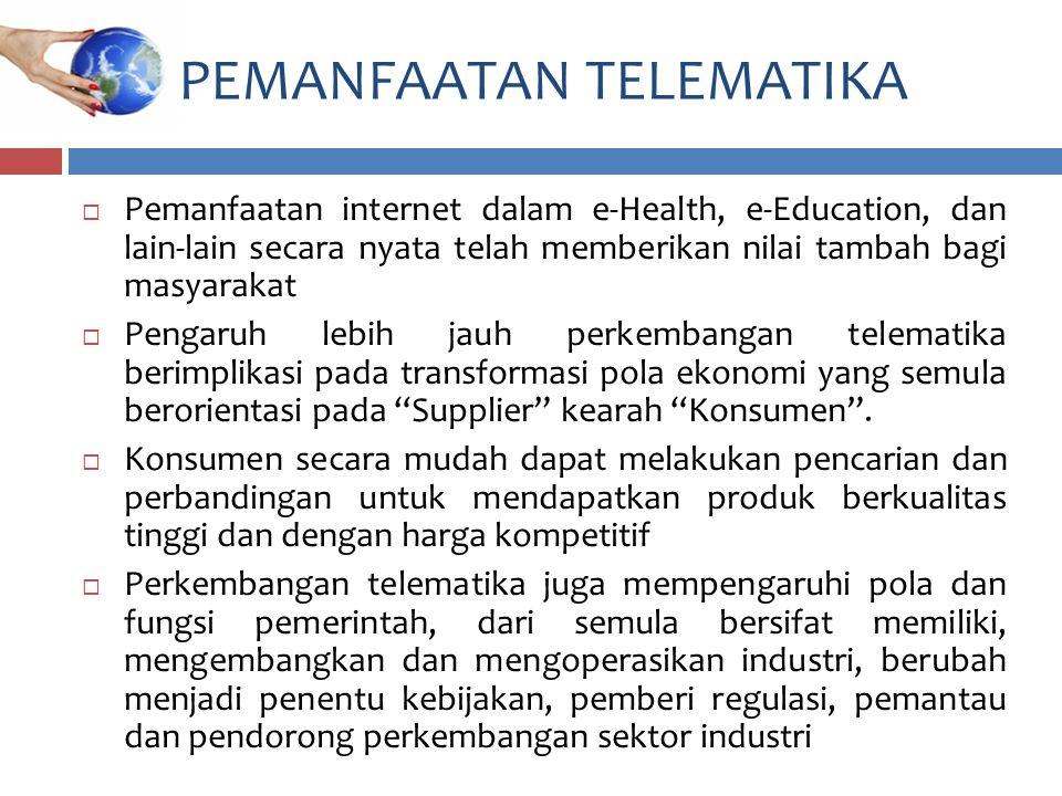 PERAN TELEMATIKA I.Sebagai bidang usaha (Telematika menjadi core bisnis) a.Industri b.Perdagangan c.Jasa II.Sebagai penunjang usaha (Telematika sebagai enabler) : a.Efisiensi b.Peningkatan daya saing
