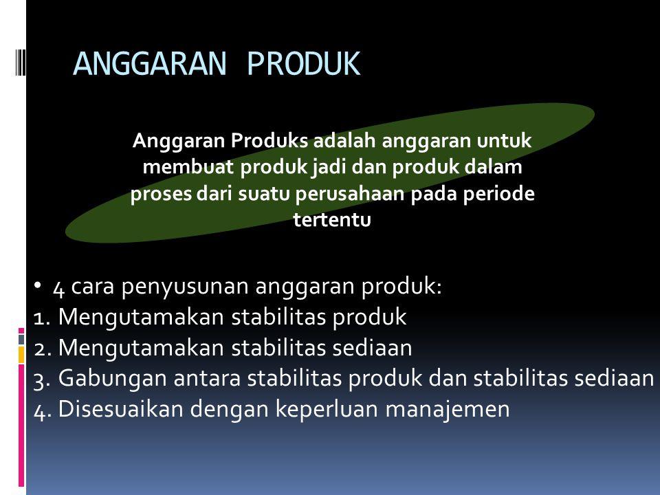ANGGARAN PRODUK Anggaran Produks adalah anggaran untuk membuat produk jadi dan produk dalam proses dari suatu perusahaan pada periode tertentu 4 cara