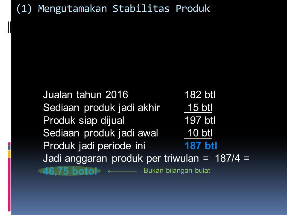 (1) Mengutamakan Stabilitas Produk Jualan tahun 2016182 btl Sediaan produk jadi akhir 15 btl Produk siap dijual197 btl Sediaan produk jadi awal 10 btl
