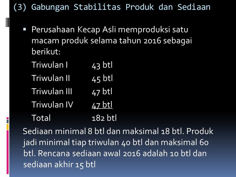  Perusahaan Kecap Asli memproduksi satu macam produk selama tahun 2016 sebagai berikut: Triwulan I43 btl Triwulan II45 btl Triwulan III47 btl Triwula