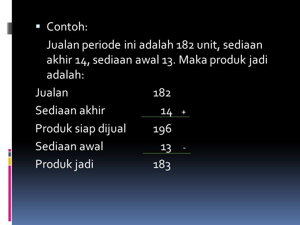  Contoh: Jualan periode ini adalah 182 unit, sediaan akhir 14, sediaan awal 13. Maka produk jadi adalah: Jualan182 Sediaan akhir 14 Produk siap dijua