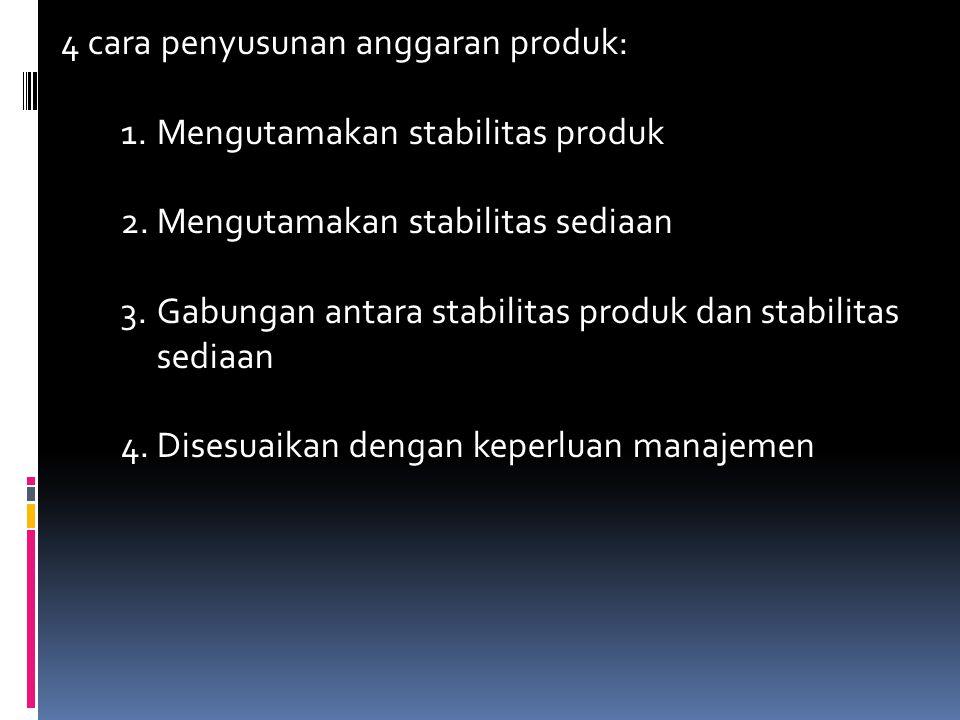 4 cara penyusunan anggaran produk: 1.Mengutamakan stabilitas produk 2.Mengutamakan stabilitas sediaan 3.Gabungan antara stabilitas produk dan stabilit