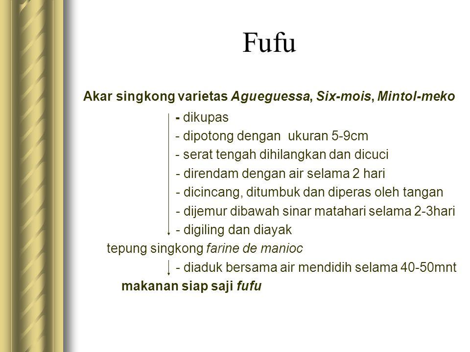 Fufu Akar singkong varietas Agueguessa, Six-mois, Mintol-meko - dikupas - dipotong dengan ukuran 5-9cm - serat tengah dihilangkan dan dicuci - direnda