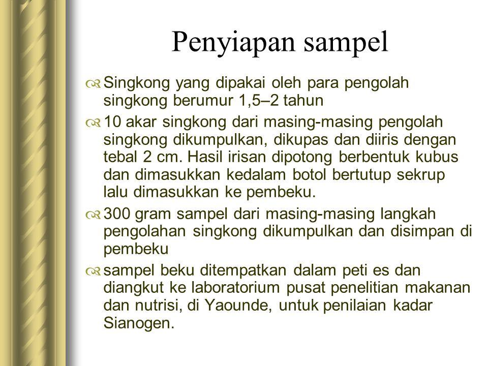 Penyiapan sampel  Singkong yang dipakai oleh para pengolah singkong berumur 1,5–2 tahun  10 akar singkong dari masing-masing pengolah singkong dikum