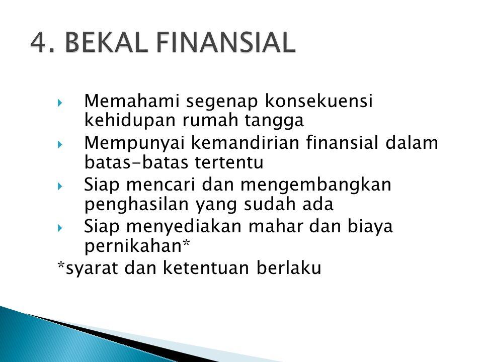  Memahami segenap konsekuensi kehidupan rumah tangga  Mempunyai kemandirian finansial dalam batas-batas tertentu  Siap mencari dan mengembangkan penghasilan yang sudah ada  Siap menyediakan mahar dan biaya pernikahan* *syarat dan ketentuan berlaku