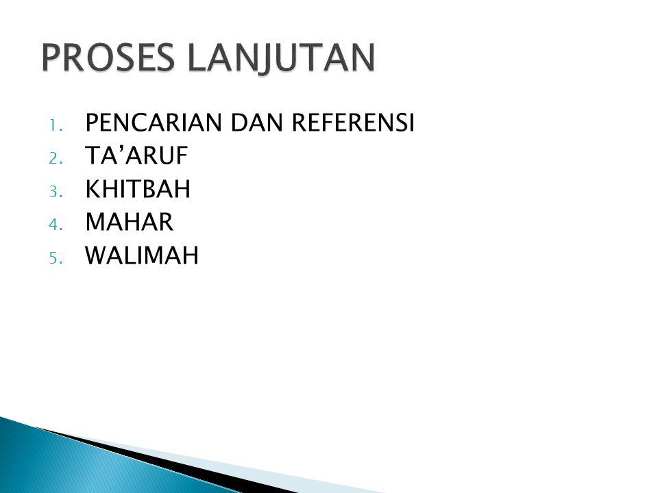 1. PENCARIAN DAN REFERENSI 2. TA'ARUF 3. KHITBAH 4. MAHAR 5. WALIMAH