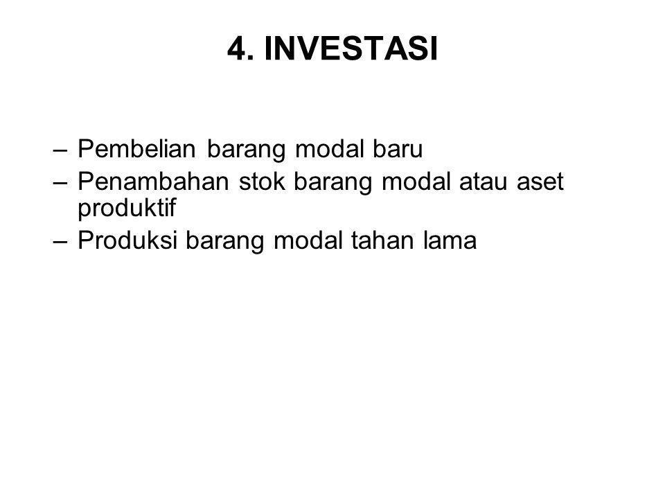 4. INVESTASI –Pembelian barang modal baru –Penambahan stok barang modal atau aset produktif –Produksi barang modal tahan lama