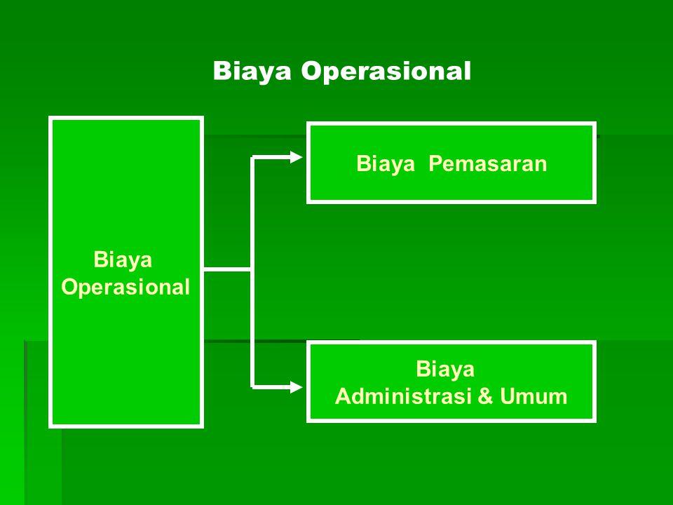 Biaya Operasional Biaya Operasional Biaya Pemasaran Biaya Administrasi & Umum
