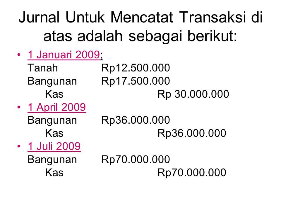 Jurnal Untuk Mencatat Transaksi di atas adalah sebagai berikut: 1 Januari 2009; TanahRp12.500.000 BangunanRp17.500.000 KasRp 30.000.000 1 April 2009 B