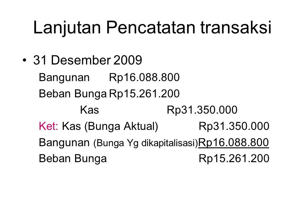 Lanjutan Pencatatan transaksi 31 Desember 2009 BangunanRp16.088.800 Beban BungaRp15.261.200 KasRp31.350.000 Ket: Kas (Bunga Aktual) Rp31.350.000 Bangu