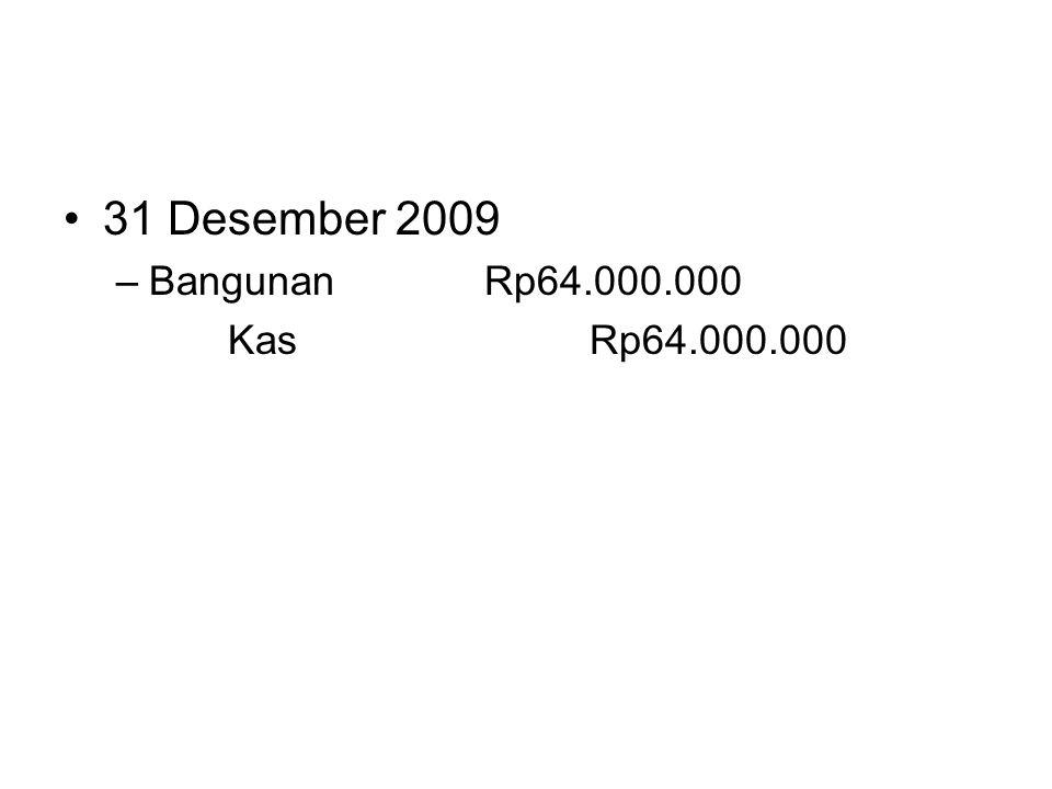 31 Desember 2009 –BangunanRp64.000.000 KasRp64.000.000