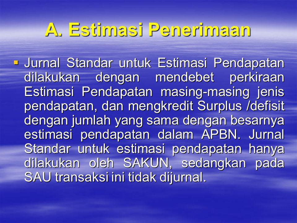 A.Estimasi Penerimaan yang dialokasikan.
