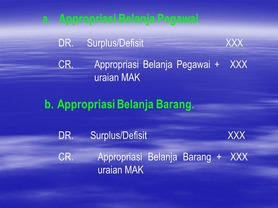 a. Appropriasi Belanja Pegawai. DR.Surplus/DefisitXXX CR.Appropriasi Belanja Pegawai + uraian MAK XXX b. Appropriasi Belanja Barang. DR.Surplus/Defisi