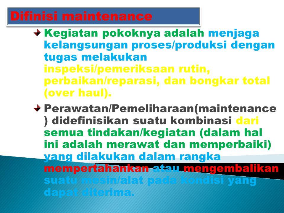 Jenis perawatan (maintenance) Perawatan Terencana Tidak terencana Perawatan pencegahan (PM) Perawatan koreksi (CM) Emergency maintenance Reparasi krn kerusakan Breakdown maintenance - Inspeksi.