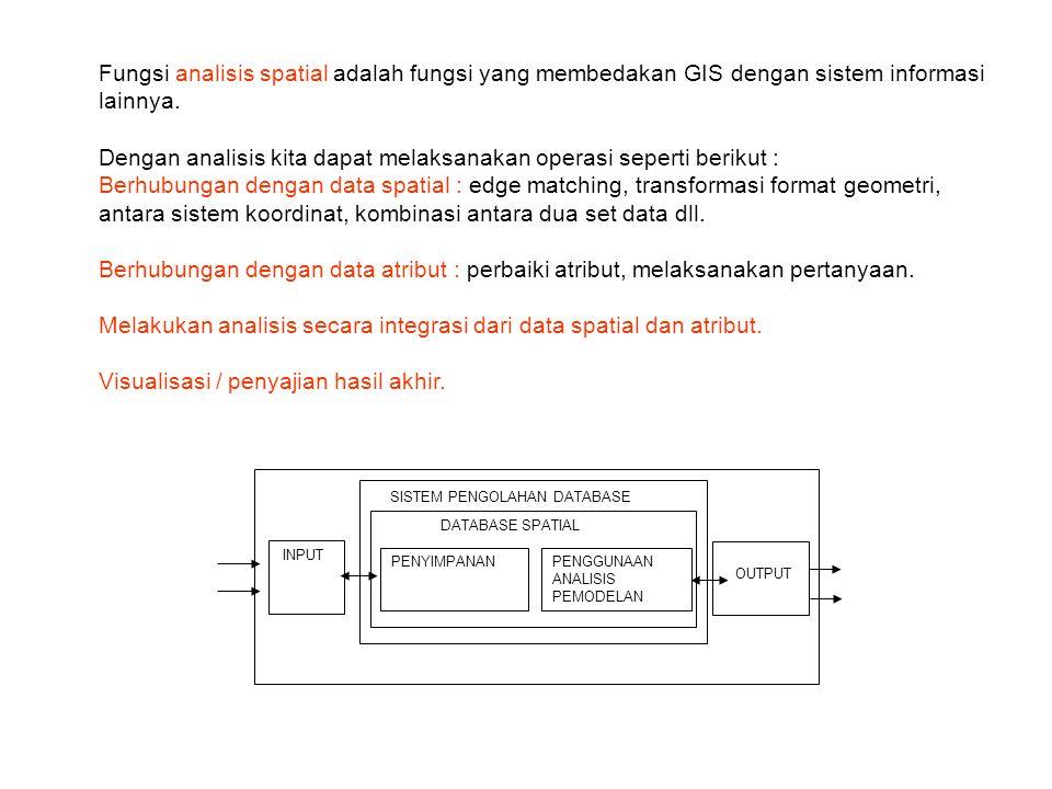 Fungsi analisis spatial adalah fungsi yang membedakan GIS dengan sistem informasi lainnya.