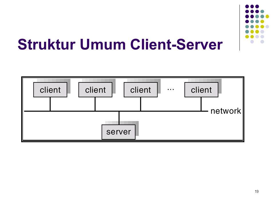 19 Struktur Umum Client-Server