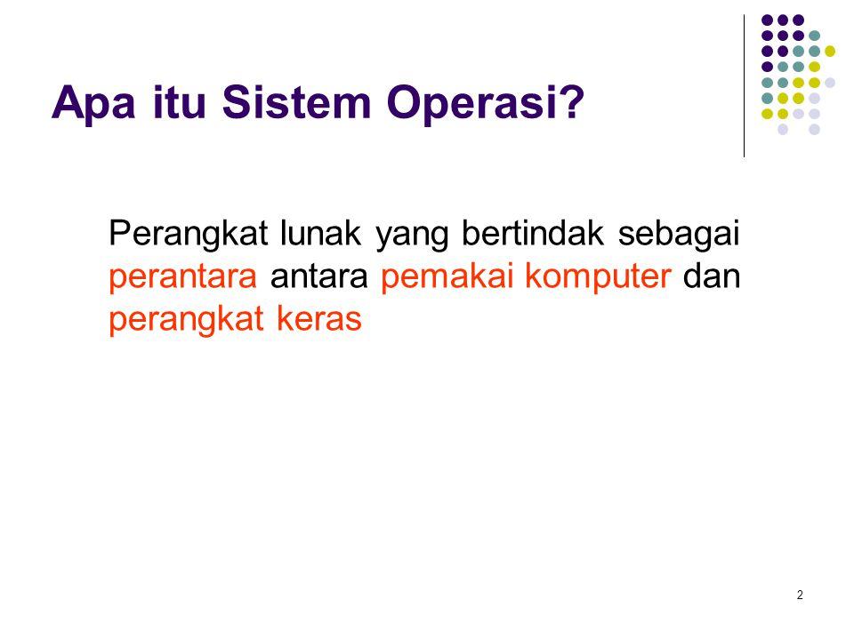 2 Apa itu Sistem Operasi.