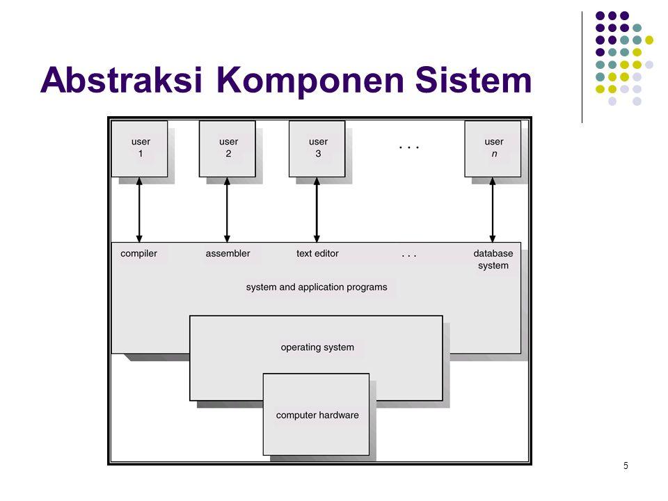 5 Abstraksi Komponen Sistem