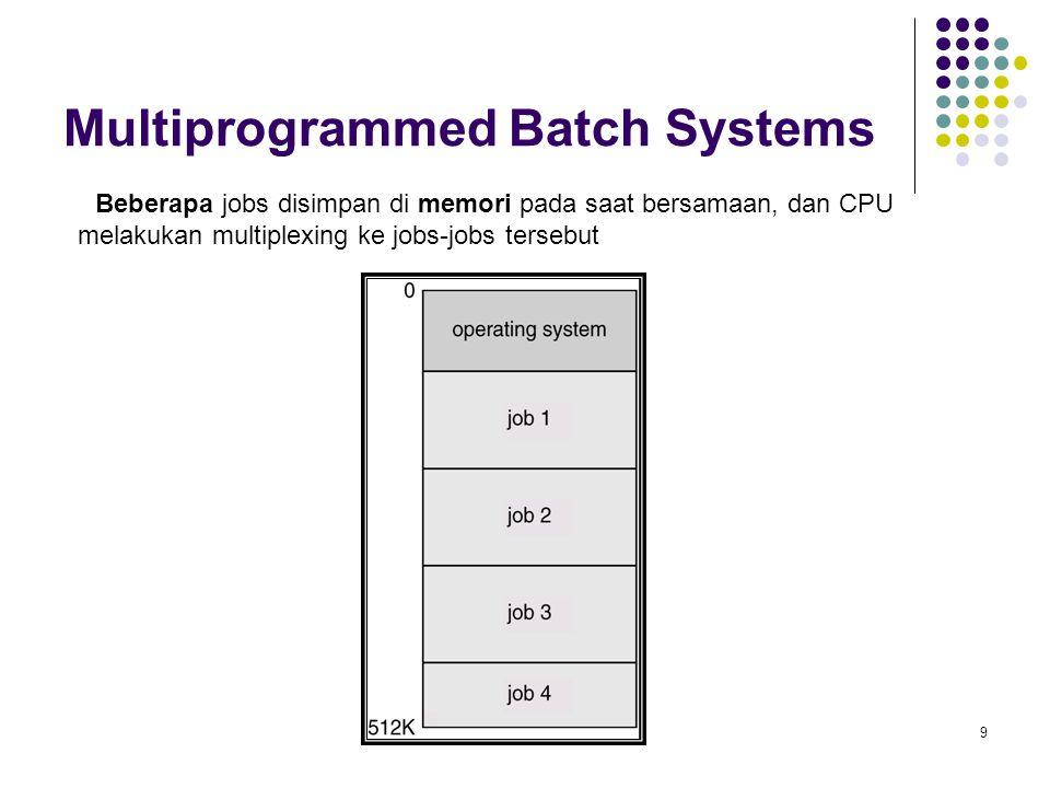 9 Multiprogrammed Batch Systems Beberapa jobs disimpan di memori pada saat bersamaan, dan CPU melakukan multiplexing ke jobs-jobs tersebut
