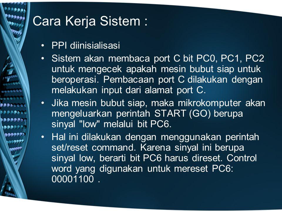 Cara Kerja Sistem : PPI diinisialisasi Sistem akan membaca port C bit PC0, PC1, PC2 untuk mengecek apakah mesin bubut siap untuk beroperasi.