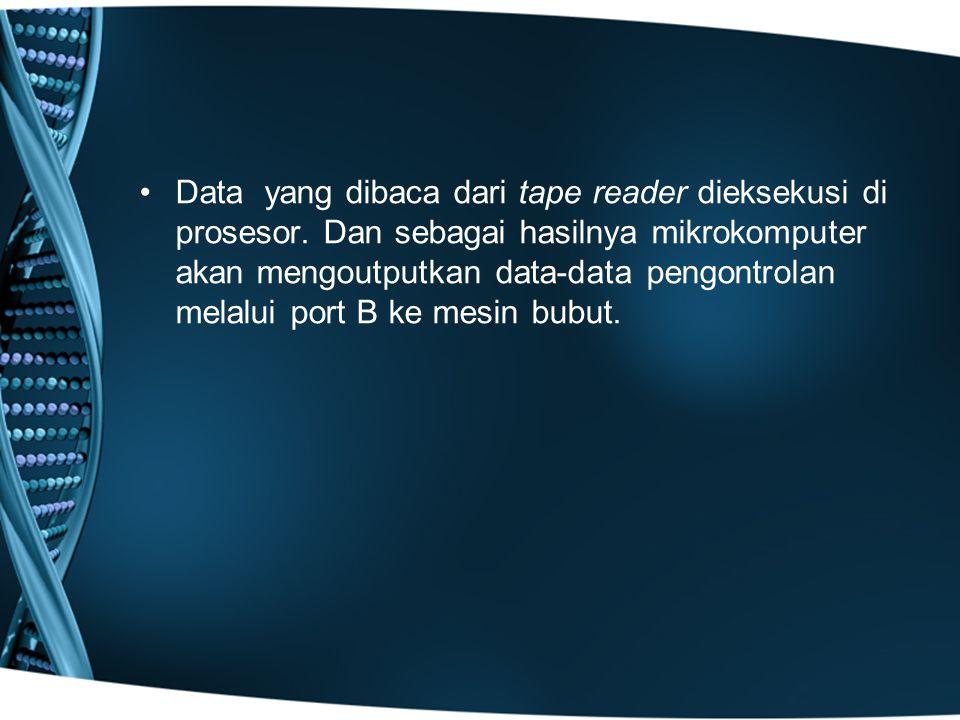 Data yang dibaca dari tape reader dieksekusi di prosesor.