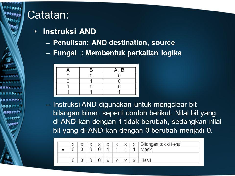 Catatan: Instruksi AND –Penulisan: AND destination, source –Fungsi: Membentuk perkalian logika –Instruksi AND digunakan untuk mengclear bit bilangan biner, seperti contoh berikut.
