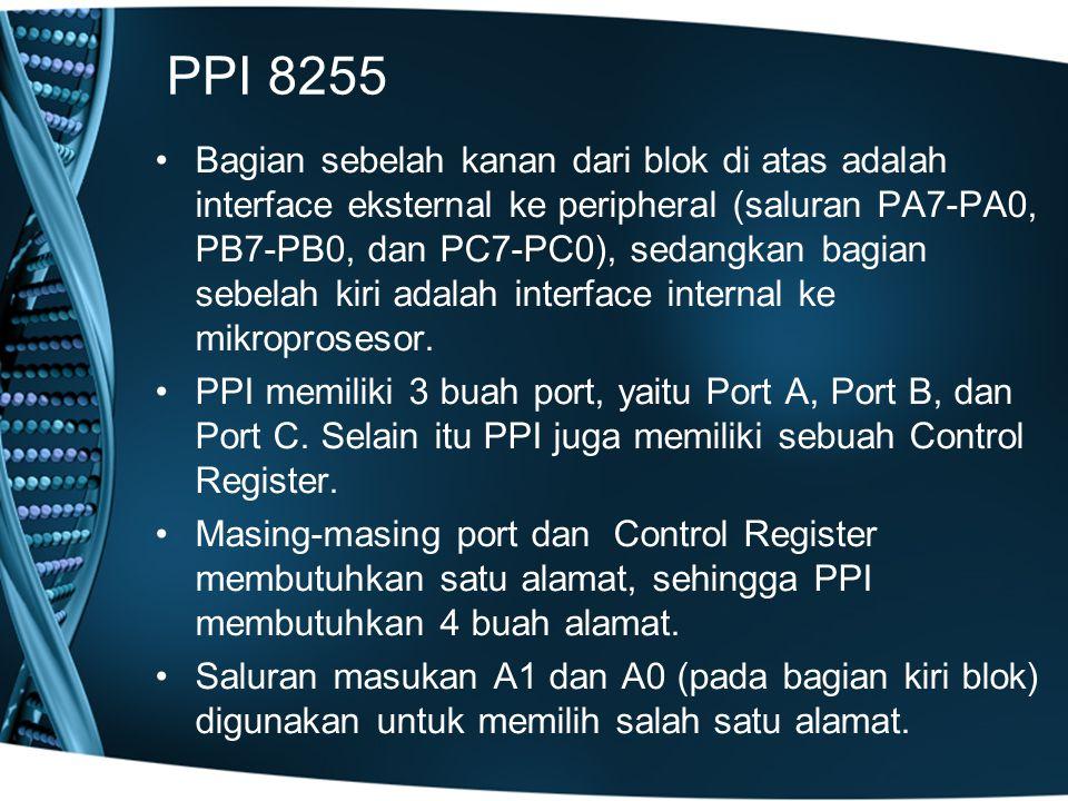 PPI 8255 Bagian sebelah kanan dari blok di atas adalah interface eksternal ke peripheral (saluran PA7-PA0, PB7-PB0, dan PC7-PC0), sedangkan bagian sebelah kiri adalah interface internal ke mikroprosesor.