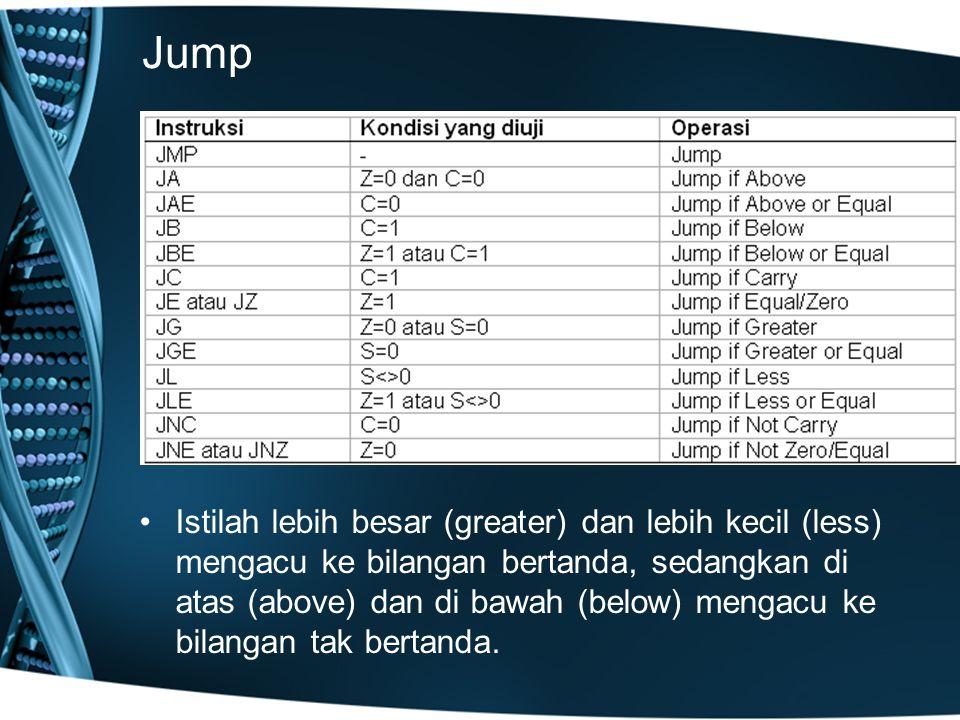 Jump Istilah lebih besar (greater) dan lebih kecil (less) mengacu ke bilangan bertanda, sedangkan di atas (above) dan di bawah (below) mengacu ke bilangan tak bertanda.