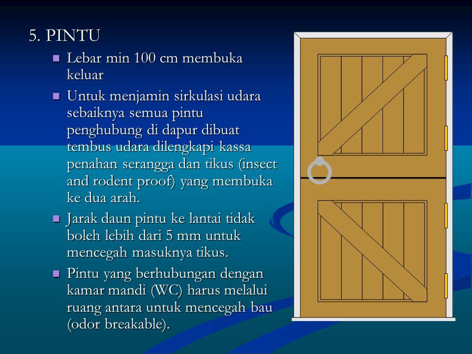 5. PINTU Lebar min 100 cm membuka keluar Lebar min 100 cm membuka keluar Untuk menjamin sirkulasi udara sebaiknya semua pintu penghubung di dapur dibu
