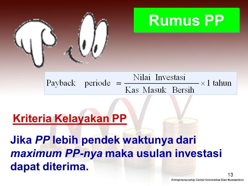 Metode Payback Period (PP) Suatu periode yang diperlukan untuk menutup kembali pengeluaran investasi (initial cost investment) dengan menggunakan alir