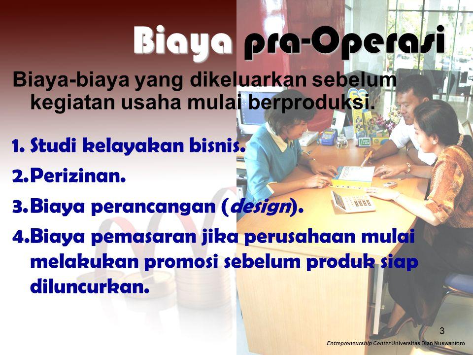 Aspek keuangan meliputi hal-hal sebagai berikut : –Biaya pra-Operasi. –Kebutuhan Modal. –Sumber Dana –Harga Pokok Penjualan –Rugi Laba –Payback Period
