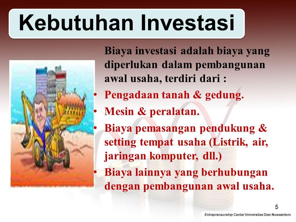 Kebutuhan Modal 4 Entrepreneurship Center Universitas Dian Nuswantoro Kebutuhan investasi Kebutuhan modal kerja
