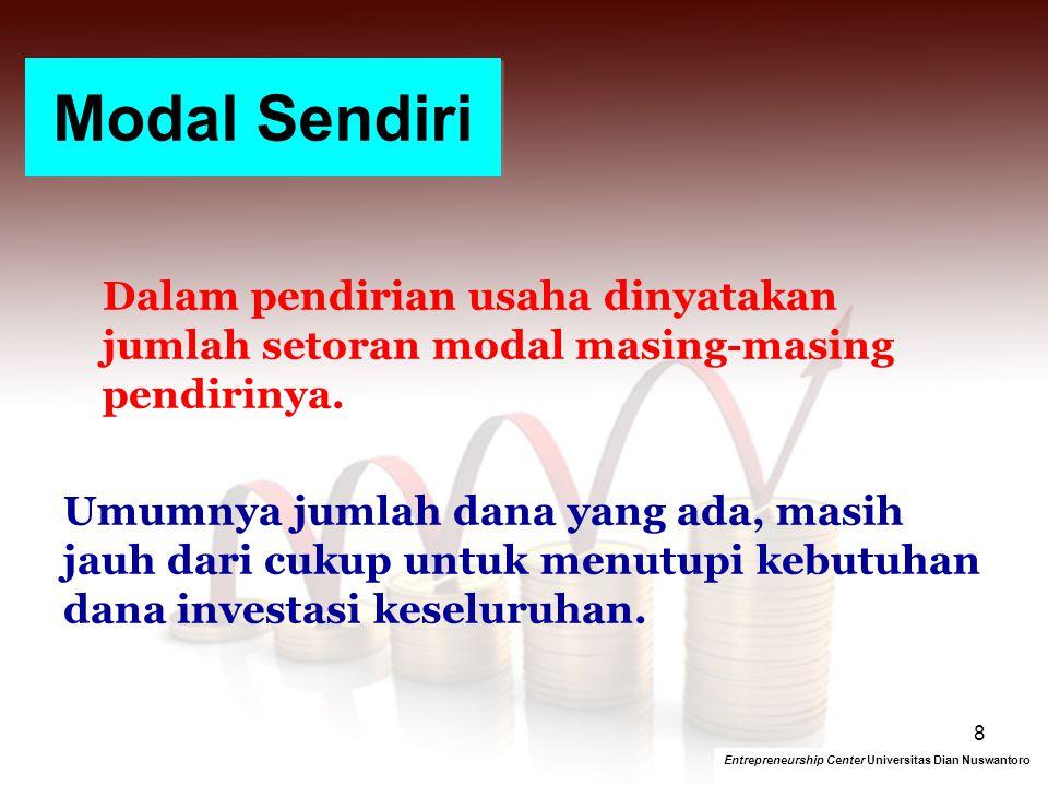 7  Modal sendiri  Pinjaman Sumber Dana Entrepreneurship Center Universitas Dian Nuswantoro