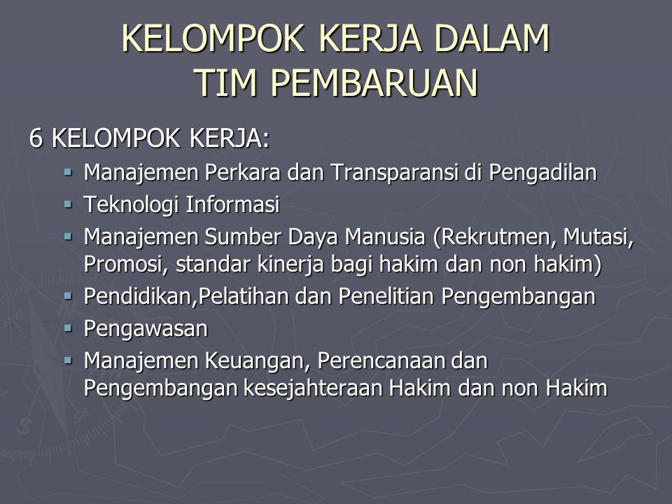 KELOMPOK KERJA DALAM TIM PEMBARUAN 6 KELOMPOK KERJA:  Manajemen Perkara dan Transparansi di Pengadilan  Teknologi Informasi  Manajemen Sumber Daya