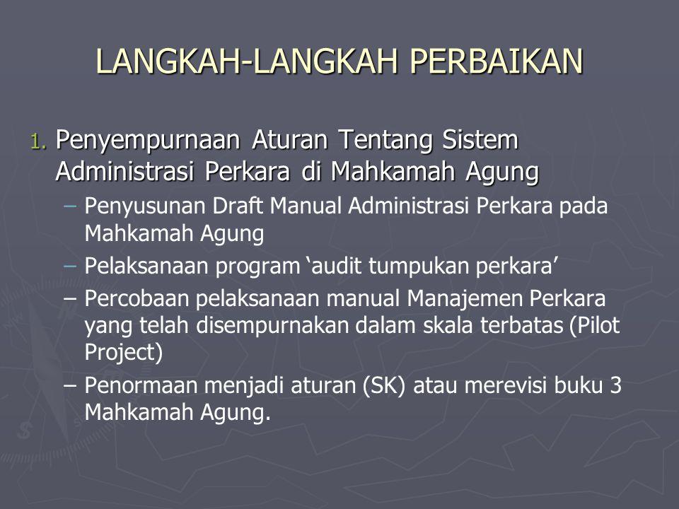 2.Monitoring Pelaksanaan Administrasi Perkara 3.