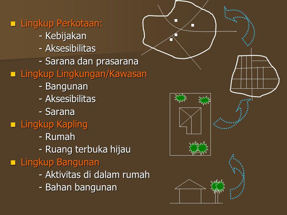 Lingkup Perkotaan: Lingkup Perkotaan: - Kebijakan - Aksesibilitas - Sarana dan prasarana Lingkup Lingkungan/Kawasan Lingkup Lingkungan/Kawasan - Bangunan - Aksesibilitas - Sarana Lingkup Kapling Lingkup Kapling - Rumah - Ruang terbuka hijau Lingkup Bangunan Lingkup Bangunan - Aktivitas di dalam rumah - Bahan bangunan