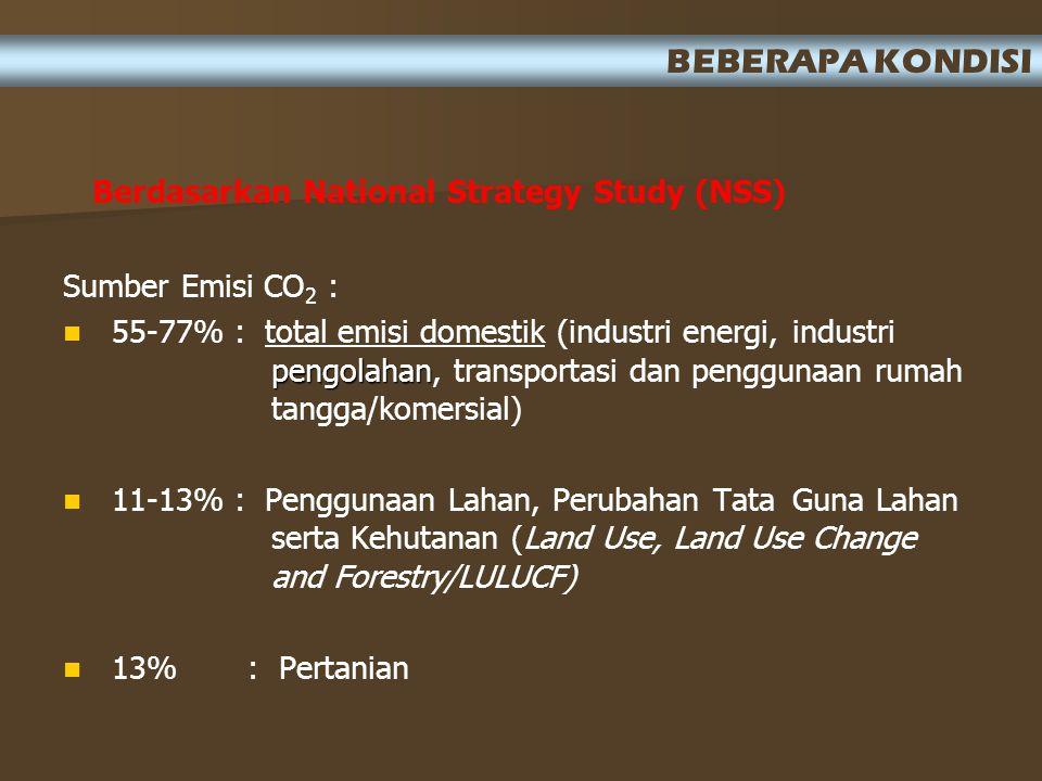 Berdasarkan National Strategy Study (NSS) Sumber Emisi CO 2 : pengolahan 55-77% : total emisi domestik (industri energi, industri pengolahan, transportasi dan penggunaan rumah tangga/komersial) 11-13% : Penggunaan Lahan, Perubahan Tata Guna Lahan serta Kehutanan (Land Use, Land Use Change and Forestry/LULUCF) 13% : Pertanian BEBERAPA KONDISI