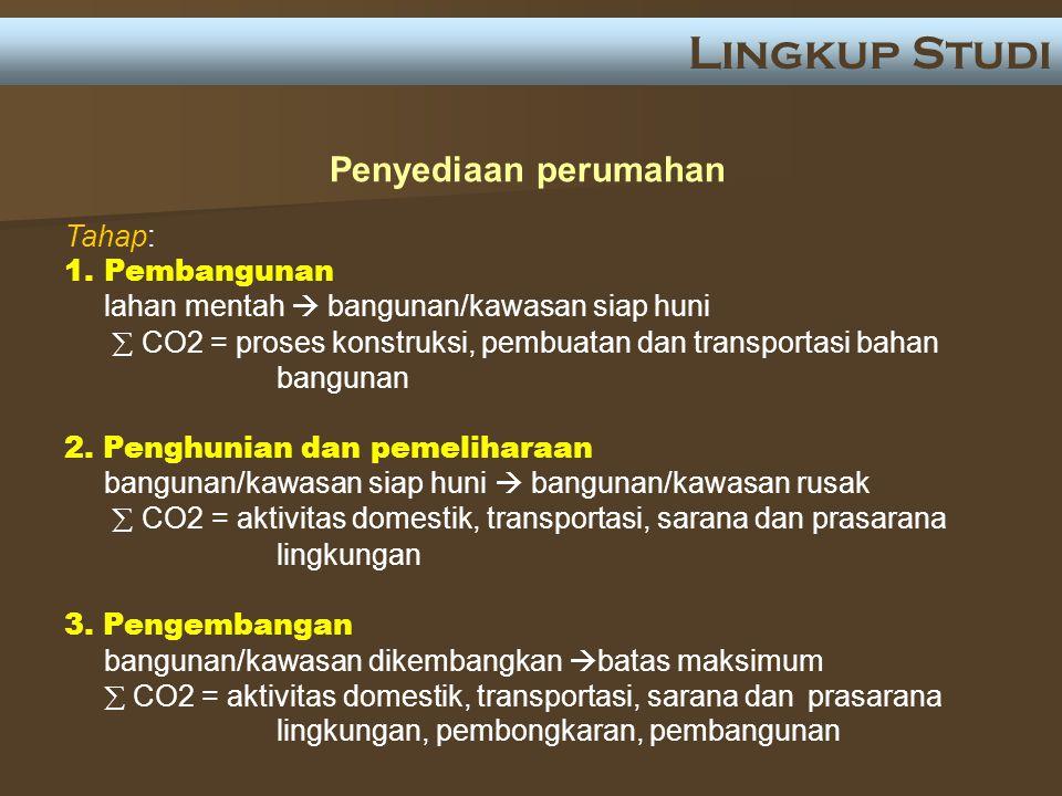 Tahap: 1.Pembangunan lahan mentah  bangunan/kawasan siap huni  CO2 = proses konstruksi, pembuatan dan transportasi bahan bangunan 2.