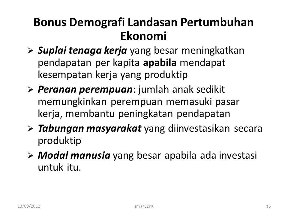 13/09/2012sma/S2KK15 Bonus Demografi Landasan Pertumbuhan Ekonomi  Suplai tenaga kerja yang besar meningkatkan pendapatan per kapita apabila mendapat