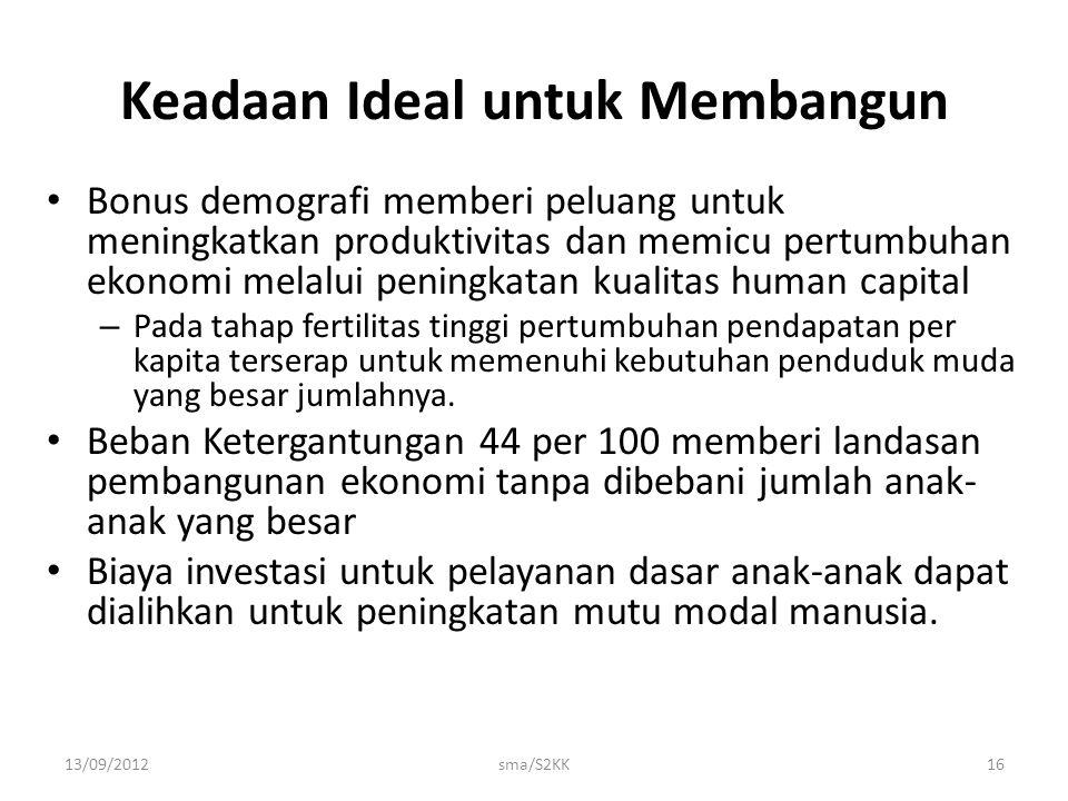 13/09/2012sma/S2KK16 Keadaan Ideal untuk Membangun Bonus demografi memberi peluang untuk meningkatkan produktivitas dan memicu pertumbuhan ekonomi mel