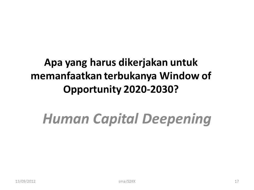 Apa yang harus dikerjakan untuk memanfaatkan terbukanya Window of Opportunity 2020-2030? Human Capital Deepening 13/09/201217sma/S2KK
