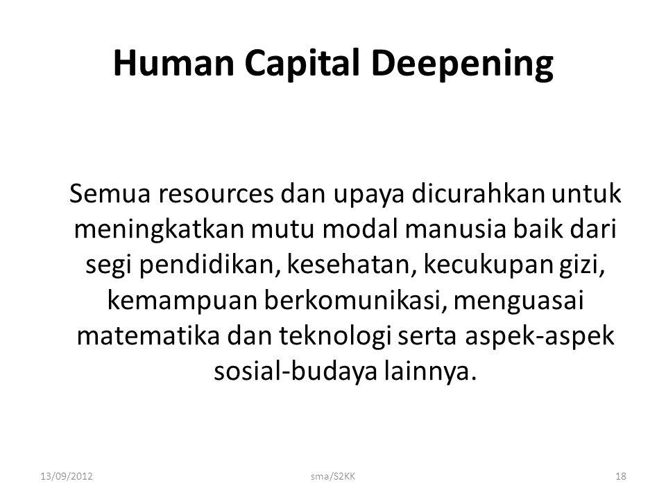 13/09/2012sma/S2KK18 Human Capital Deepening Semua resources dan upaya dicurahkan untuk meningkatkan mutu modal manusia baik dari segi pendidikan, kes