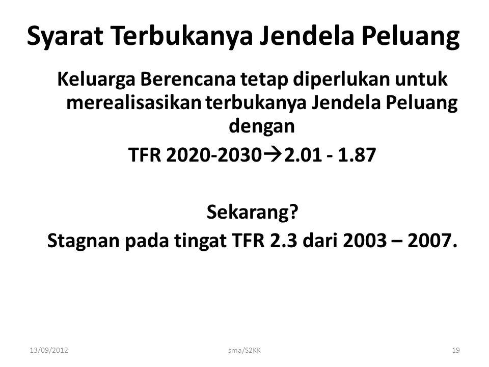 13/09/2012sma/S2KK19 Syarat Terbukanya Jendela Peluang Keluarga Berencana tetap diperlukan untuk merealisasikan terbukanya Jendela Peluang dengan TFR