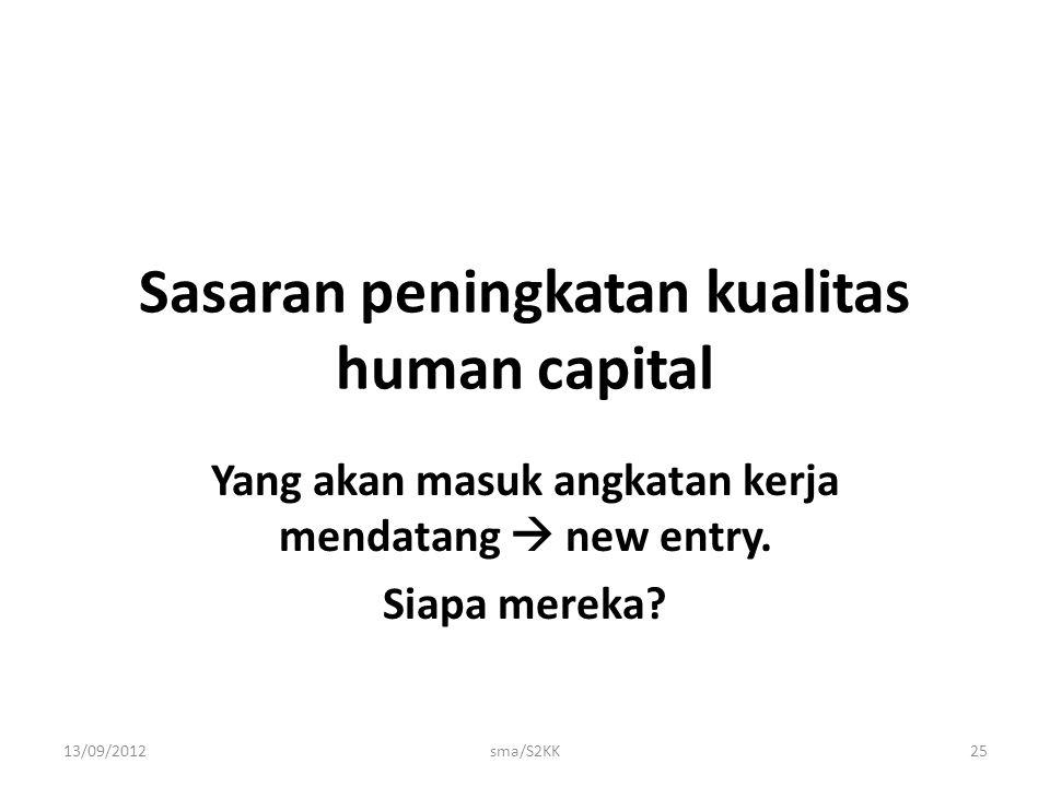 Sasaran peningkatan kualitas human capital Yang akan masuk angkatan kerja mendatang  new entry. Siapa mereka? 13/09/2012sma/S2KK25