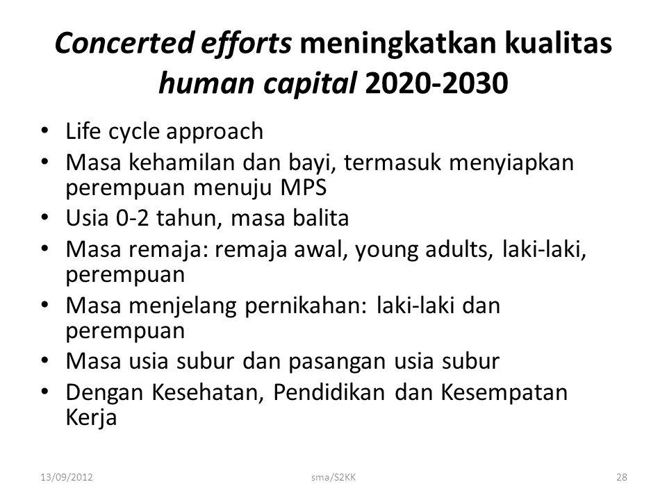 13/09/2012sma/S2KK28 Concerted efforts meningkatkan kualitas human capital 2020-2030 Life cycle approach Masa kehamilan dan bayi, termasuk menyiapkan