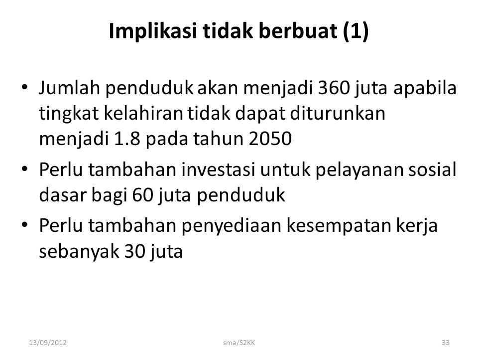 13/09/2012sma/S2KK33 Implikasi tidak berbuat (1) Jumlah penduduk akan menjadi 360 juta apabila tingkat kelahiran tidak dapat diturunkan menjadi 1.8 pa