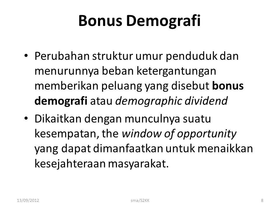 13/09/2012sma/S2KK8 Bonus Demografi Perubahan struktur umur penduduk dan menurunnya beban ketergantungan memberikan peluang yang disebut bonus demogra