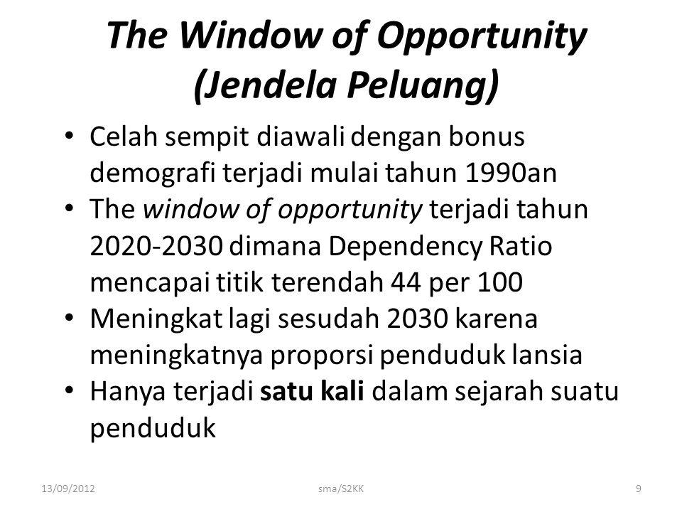 13/09/2012sma/S2KK9 The Window of Opportunity (Jendela Peluang) Celah sempit diawali dengan bonus demografi terjadi mulai tahun 1990an The window of o