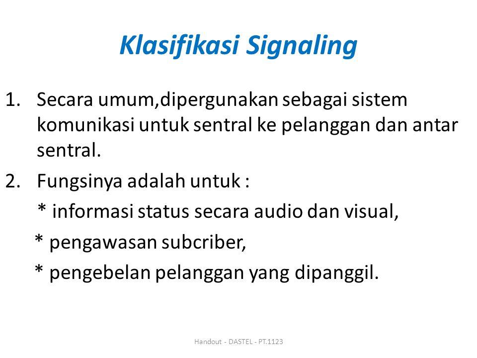 Handout - DASTEL - PT.1123 Klasifikasi Signaling 1.Secara umum,dipergunakan sebagai sistem komunikasi untuk sentral ke pelanggan dan antar sentral. 2.